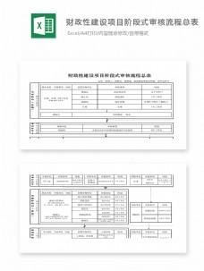 财政性建设项目阶段式审核流程总表