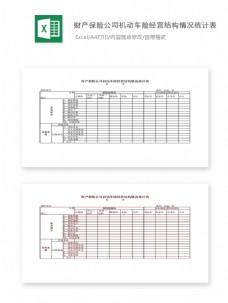 财产保险公司机动车险经营结构情况统计表