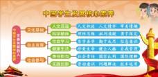 中国学生发展核心素养展板