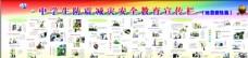 中学生防震减灾安全教育宣传栏