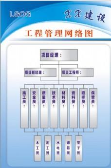 工程管理網絡圖