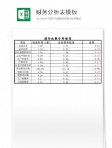 财务分析表模板