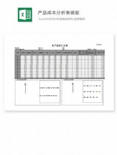 产品成本分析表模板