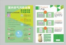 室内空气污染治理宣传单